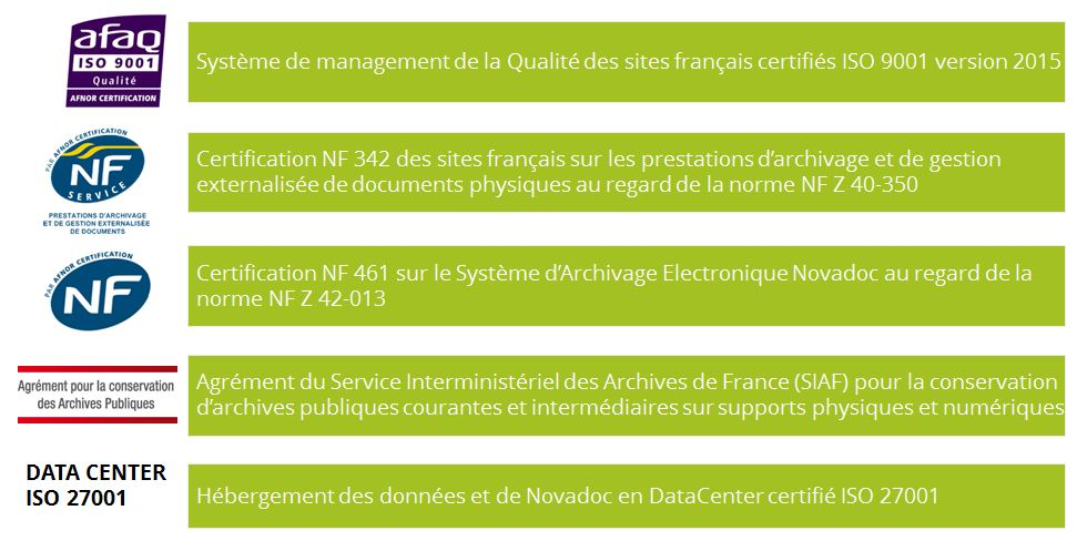 certifications novarchive